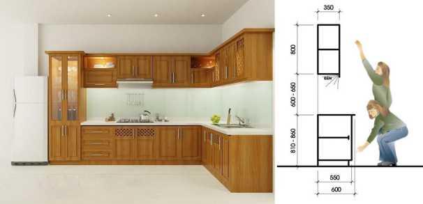Các thông số kích thước tủ bếp tiêu chuẩn hiện nay