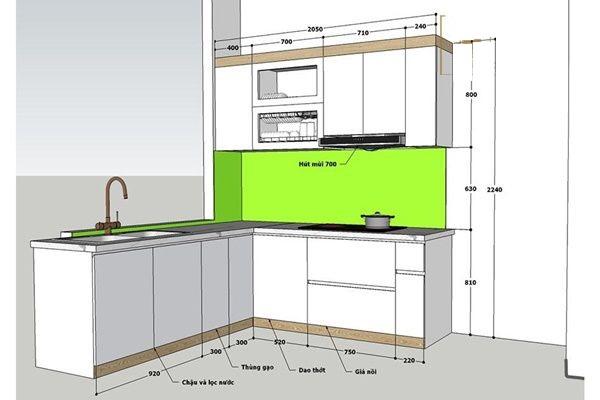 Tiêu chuẩn kích thước của tủ bếp phổ biến hiện nay