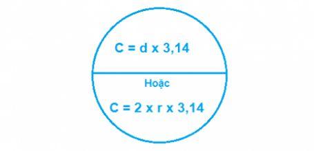 Cách tính chu vi hình tròn toán lớp 5