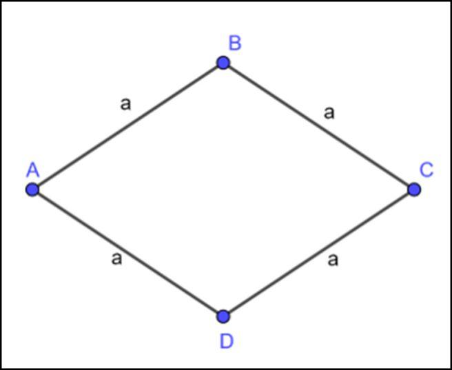 Chu vi hình thoi là tổng chiều dài các cạnh
