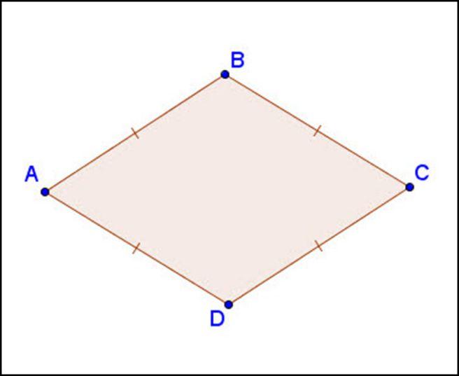 Diện tích của hình thoi bằng một nửa tích hai đường chéo