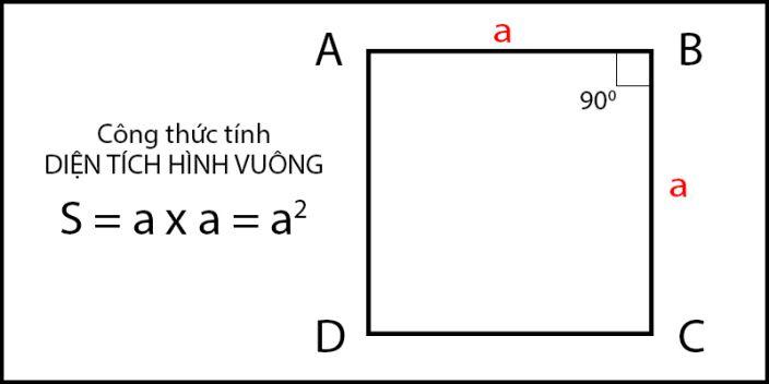 Công thức tính diện tích hình vuông