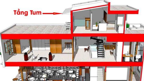 Đặt điểm nổi bật của thiết kế nhà 2 tầng 1 tum